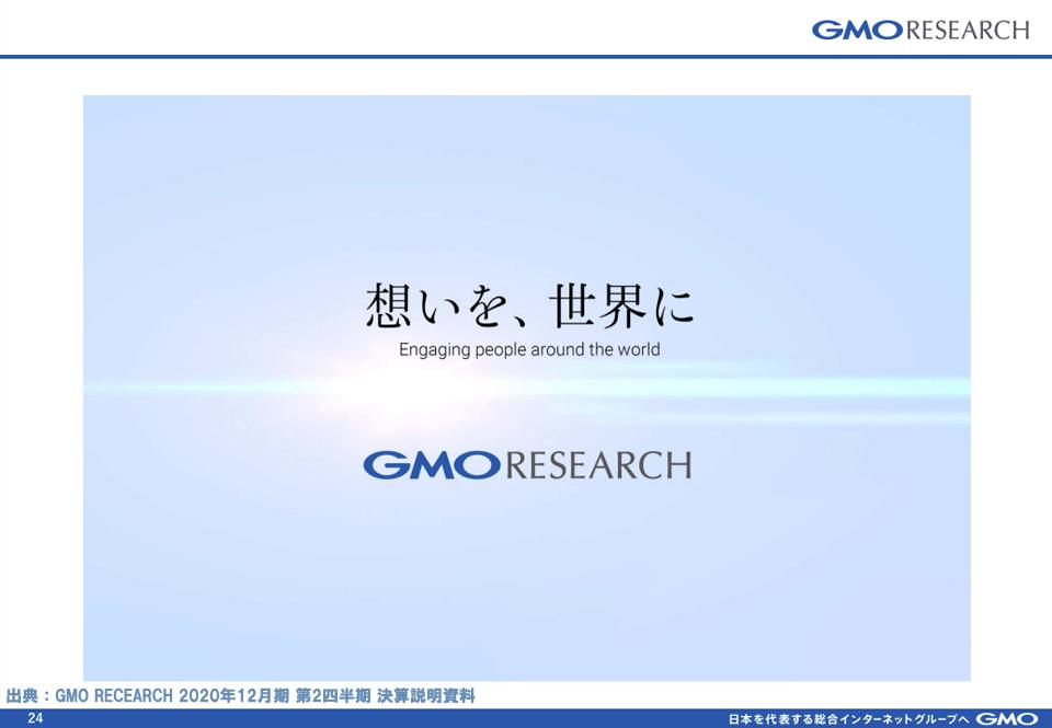 GMOリサーチ(3695)