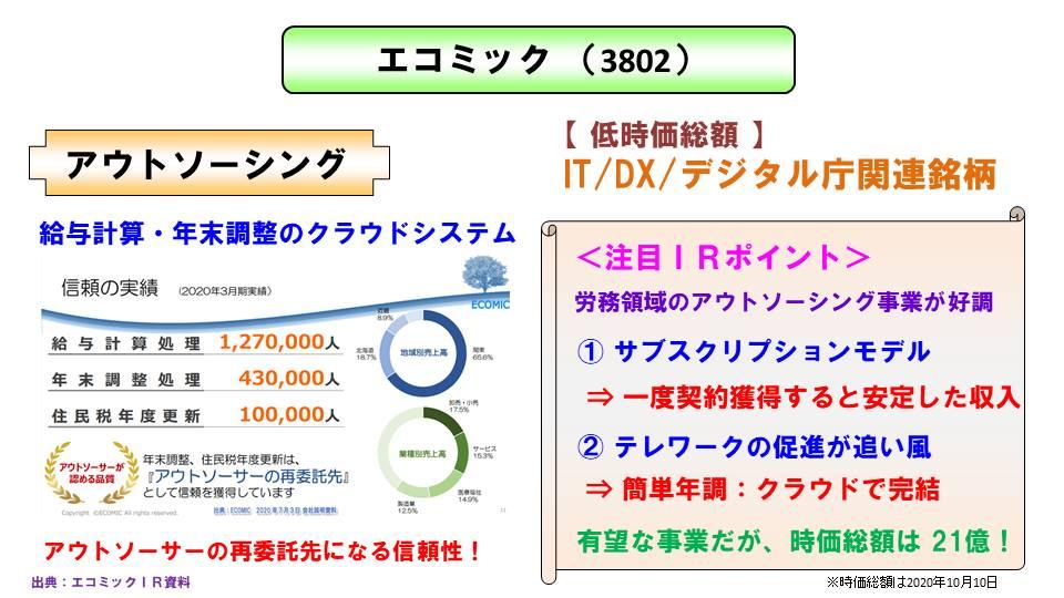 エコミック(3802)